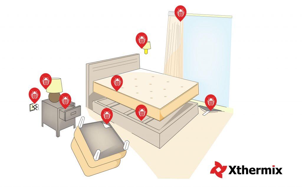 Xthermix